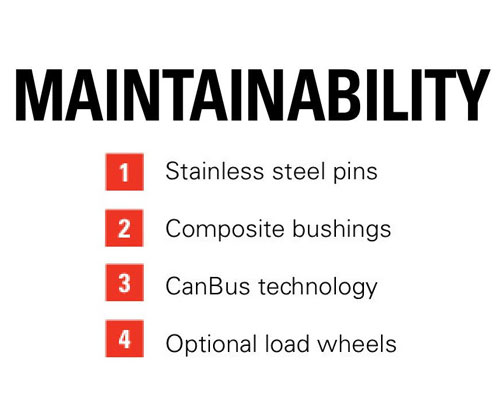 Features of the Raymond 8720 Orderpicker: Maintainability