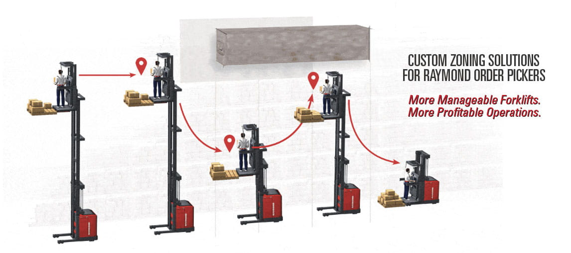 Custom zoning solutions for Raymond Order Pickers, featuring more manageable forklifts; more profitable operations.