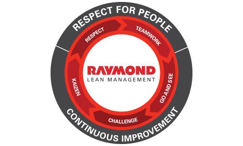 raymond lean management, rlm, lean management, TPS