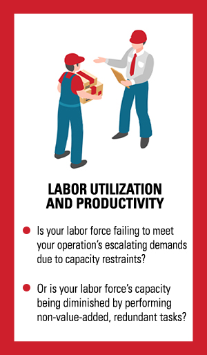 Optimization before automation consideration: monitoring and evaluating your labor force and productivity levels.