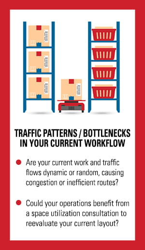 Optimization before automation consideration: monitoring and evaluating traffic patterns and bottlenecks in a warehouse's workflow.